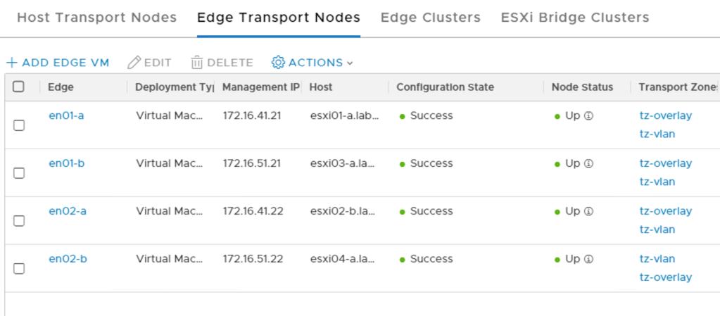 edge transport nodes