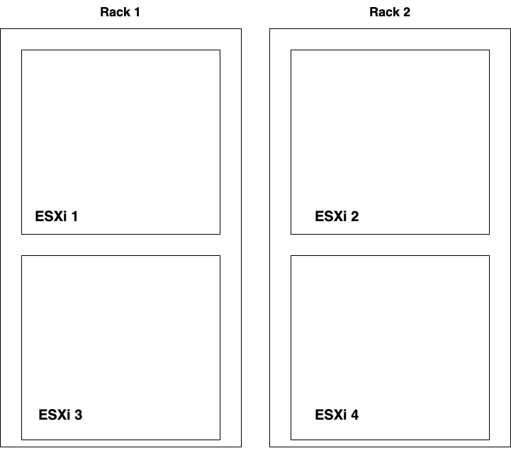 rack diagram with esxi